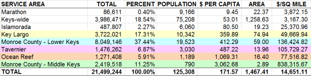 fire-ems-by-population