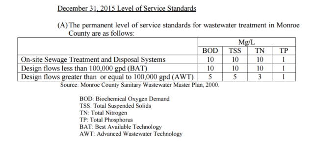 comprehensive-plan-update_sanitary-sewer-standards