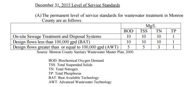 comprehensive-plan-update_sanitary-sewer-standards