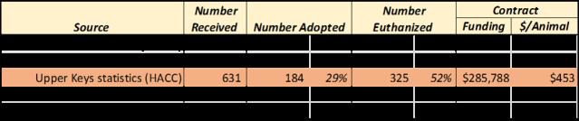 2016 statistics_update2